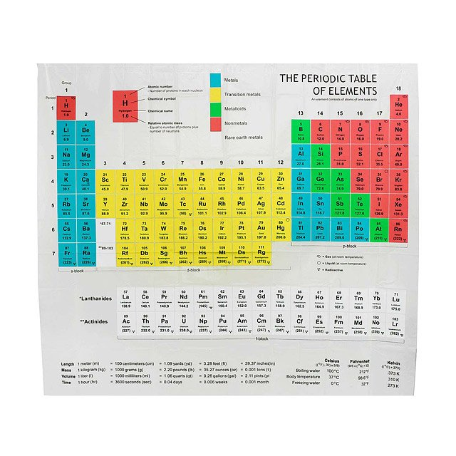 Curtains Ideas chemistry shower curtain : Periodic Table Shower Curtain | Chemistry, Science, Bathroom ...