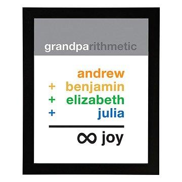 Grandpa Infinite Joy Personalized Art