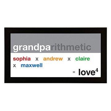 Grandpa Exponential Love Personalized Art
