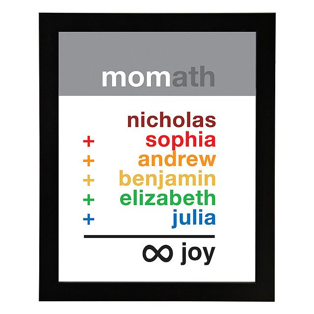 Mom Infinite Joy Personalized Art 2