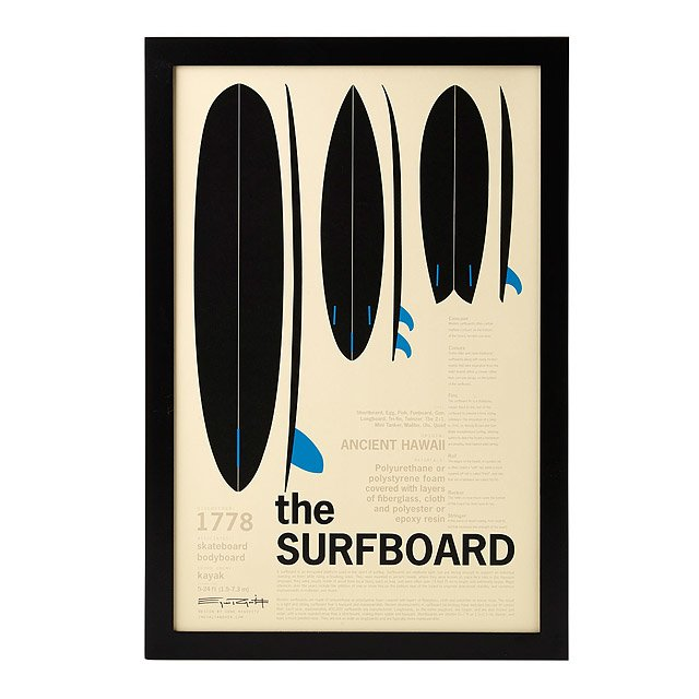 The Surfboard Encyclopedic Print
