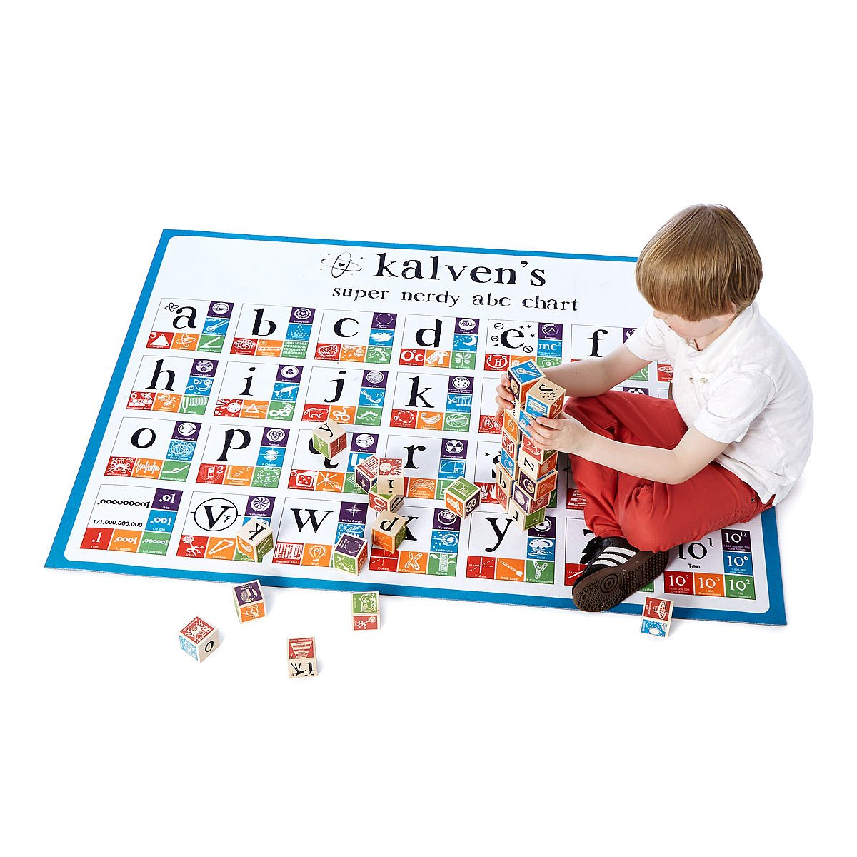 New periodic table of elements name maker periodic periodic name of table elements maker super personalized mat play abc mat nerdy uncommongoods gamestrikefo Gallery