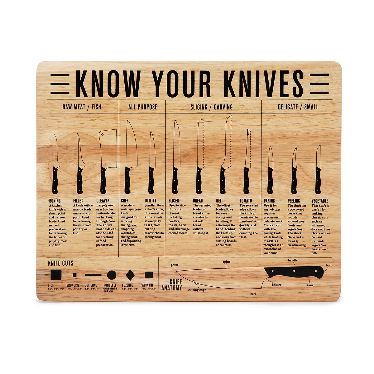 Know Your Knives Cutting Board Kitchen Knife Cutting