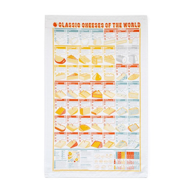 Classic Cheeses of the World Towel