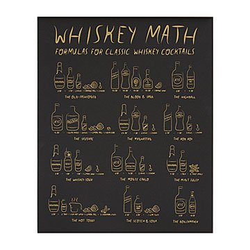Whiskey Math Cocktail Recipe Screen Print