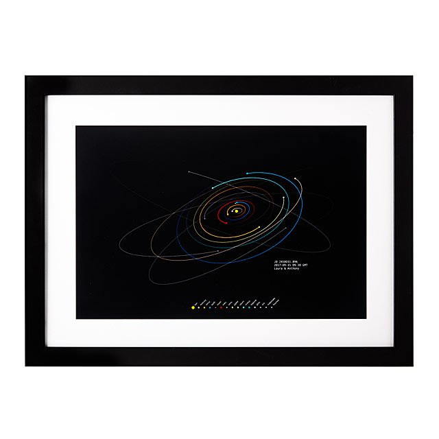 Personalized Solar System Art Print by Govy And Martin Vézina