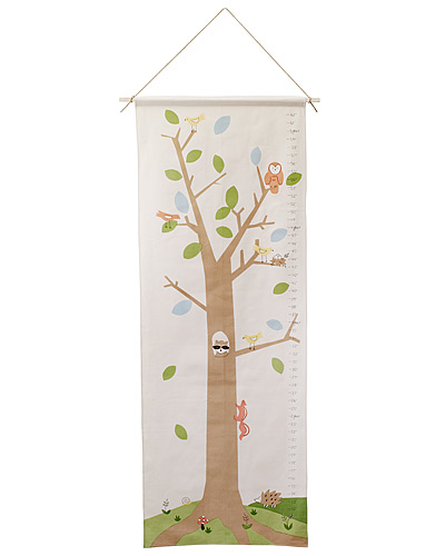 WOODLAND GROWTH CHART