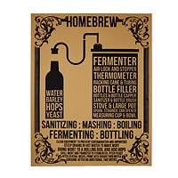 Homebrew Silkscreen Poster