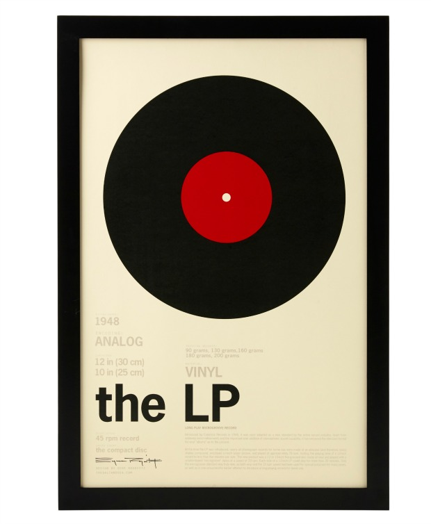 The LP Encyclopedic Print | UncommonGoods