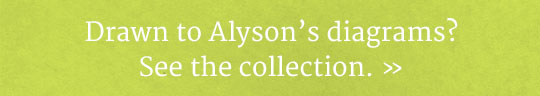 See Alyson's Collection | UncommonGoods