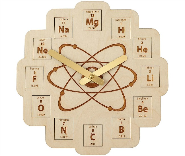 Periodic Table Clock   UncommonGoods