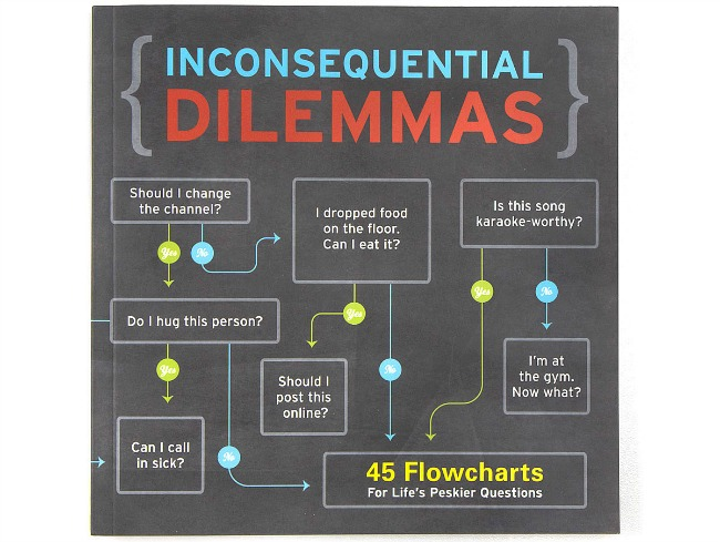 Inconsequential Dilemmas | UncommonGoods
