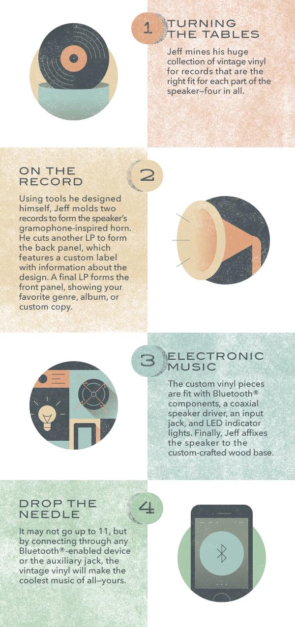 Vintage Vinyl Infographic | UncommonGoods