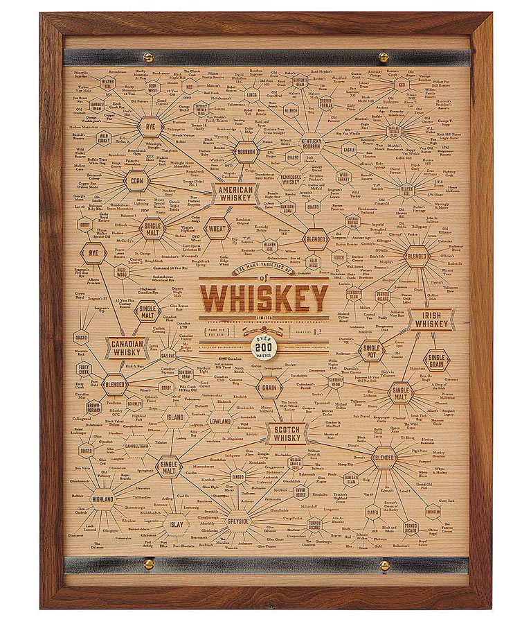 From Beer To Booze Gift Picks For The Home Bartender The Goods