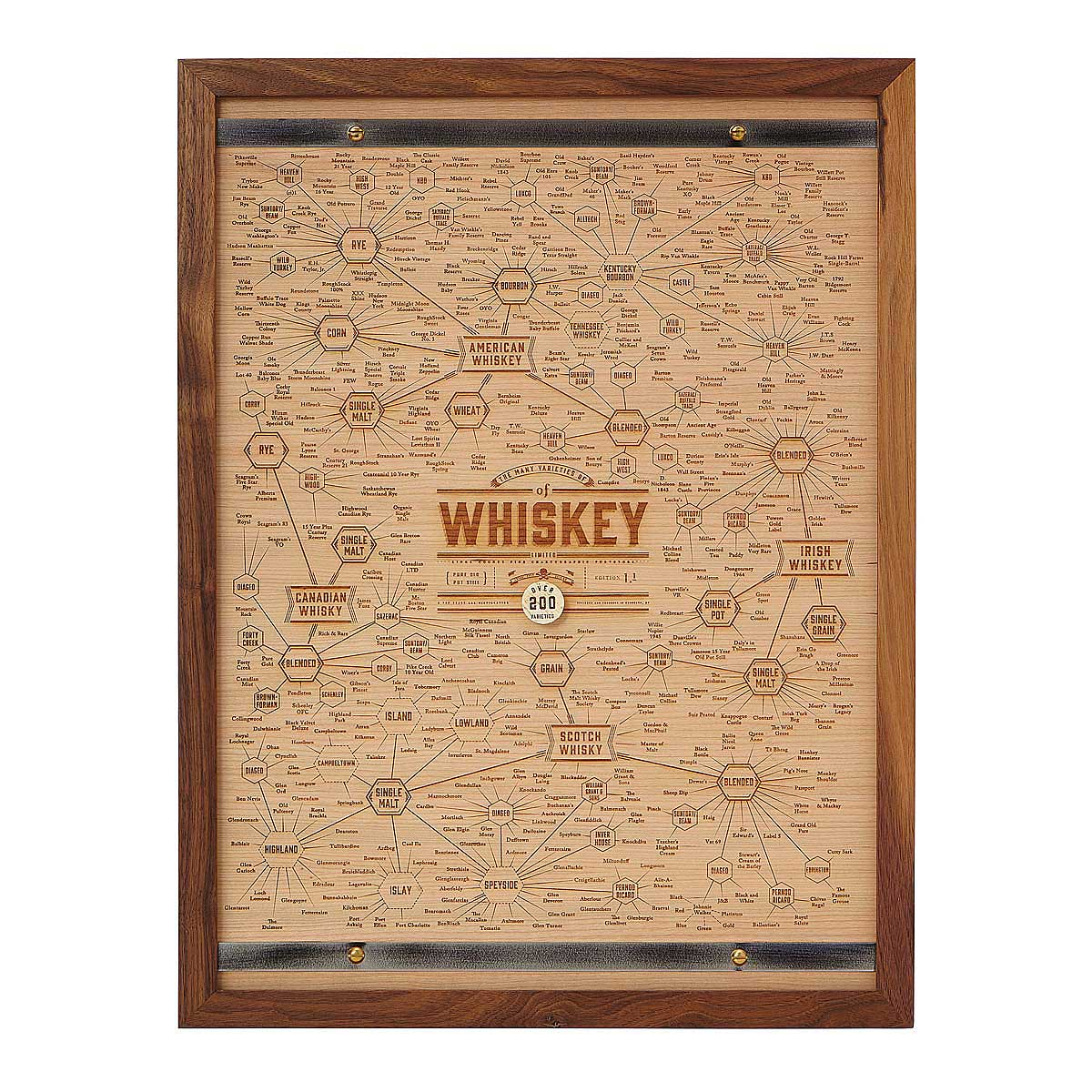 Varieties of Whiskey Wood Engraving