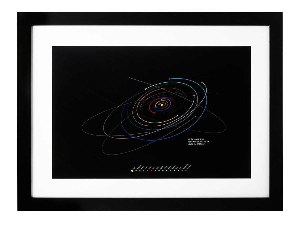 Personalized Solar System Art Print | UncommonGoods