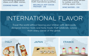International Flavor: No Passport Required