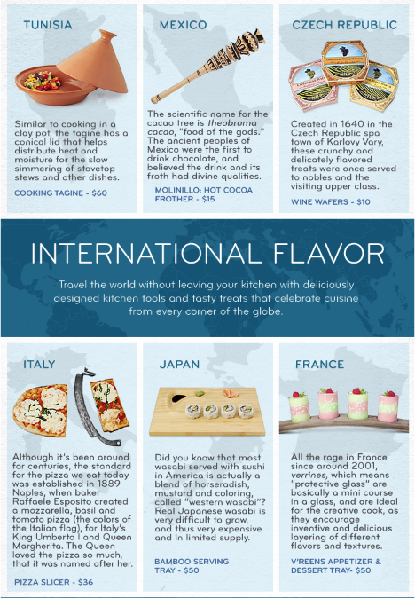 International Foods Week