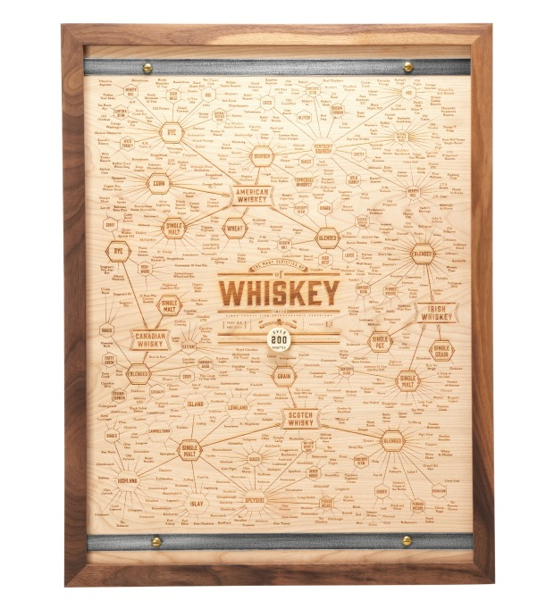 The Many Varieties of Whiskey Wood Engraving | UncommonGoods