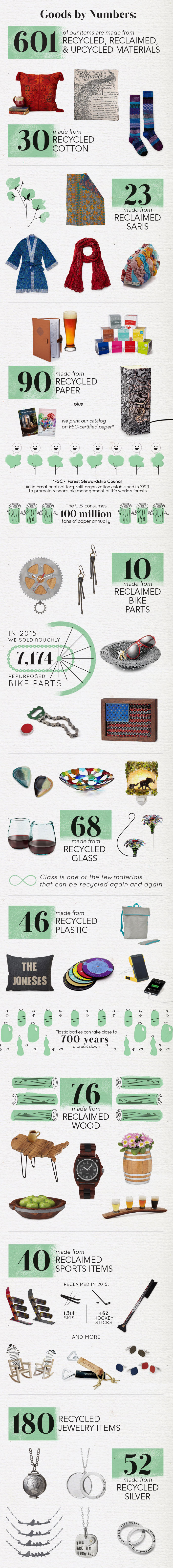 021616_recycled-items-infographic_blog
