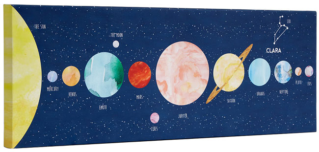 Personalized Solar System Wall Art | UncommonGoods