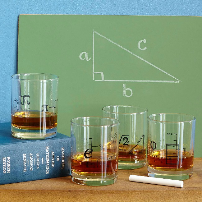 Math Glasses | UncommonGoods