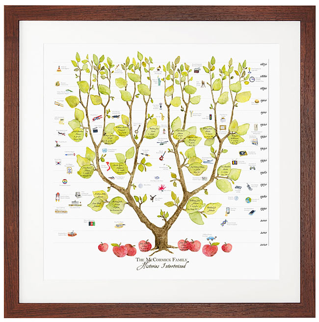 Personalized Family Tree - UncommonGoods
