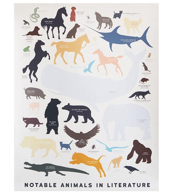 Notable Animals in Literature | UncommonGoods