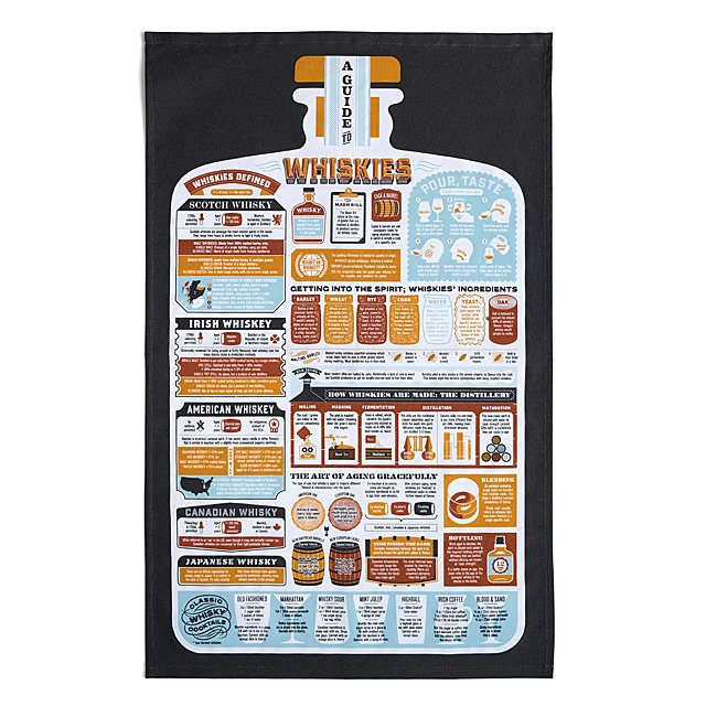 The Whiskey Lover's Tea Towel | Uncommon Goods