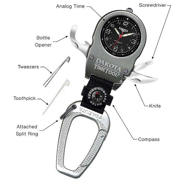 Adventurer Multi-Tool Clip Watch | Uncommon Goods
