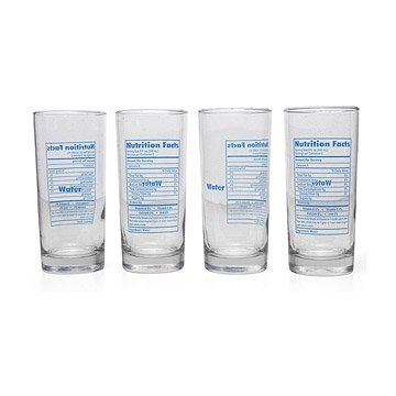Nutrition Facts of Water Glasses - Set of 4