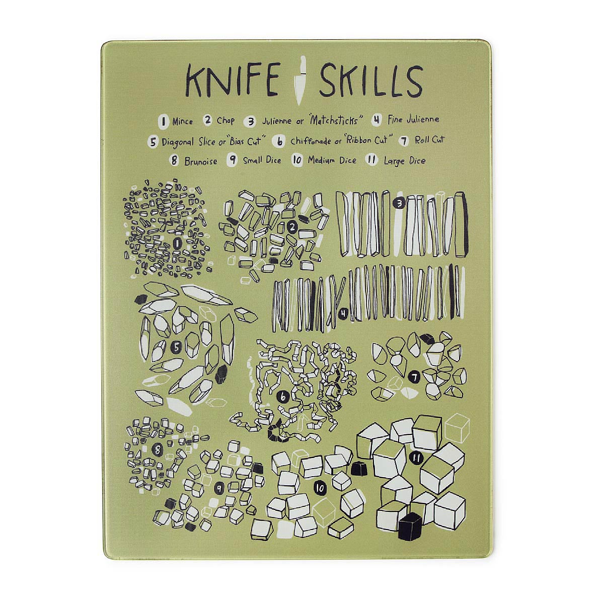 Culinary Cuts Diagram Guide And Troubleshooting Of Wiring Coleman Diagrams 5232 Cooler Knife Skills Cutting Board Cooking Illustrated Uncommongoods Rh Com Cow Beef Cut