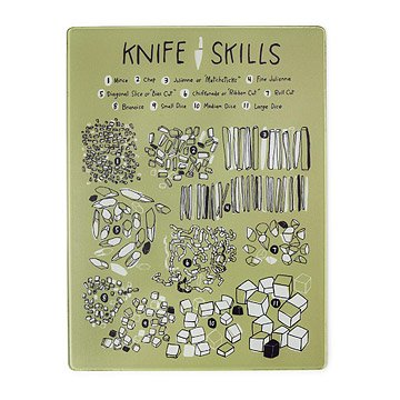 Knife Skills Cutting Board