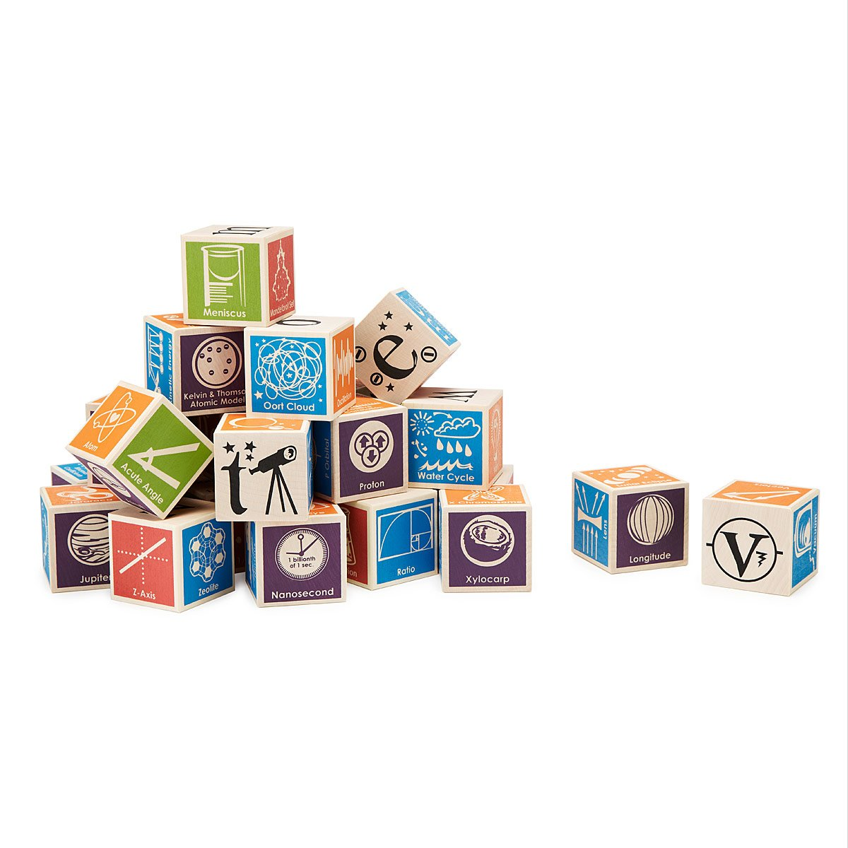 Super nerdy abc blocks science toys uncommongoods super nerdy abc blocks 2 thumbnail gamestrikefo Gallery