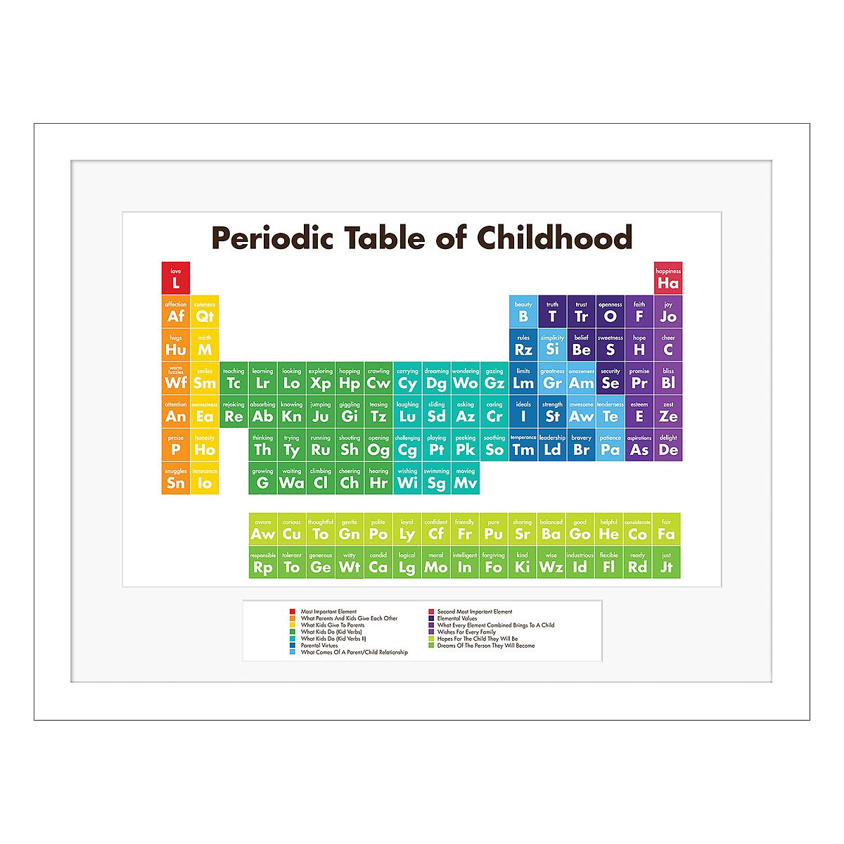 Periodic table of childhood colleen lin science art uncommongoods periodic table of childhood colleen lin 2 thumbnail gamestrikefo Choice Image