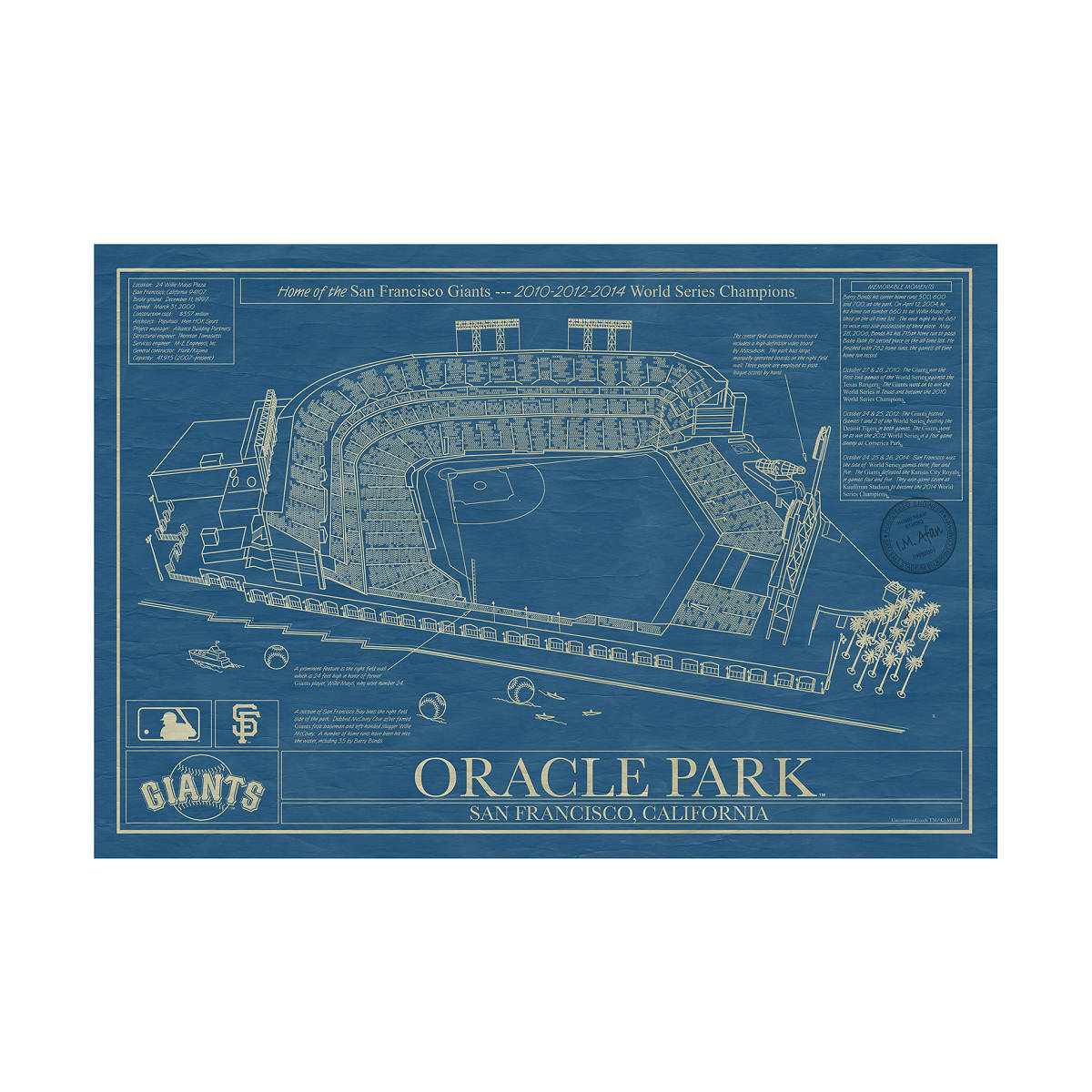 Large baseball stadium blueprints baseball wall art fenway park large baseball stadium blueprints 2 thumbnail malvernweather Gallery