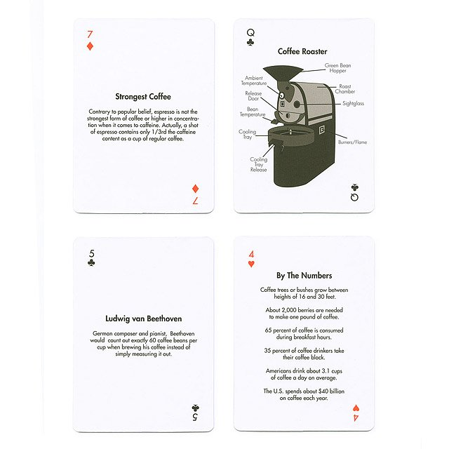 All About Coffee Card Deck