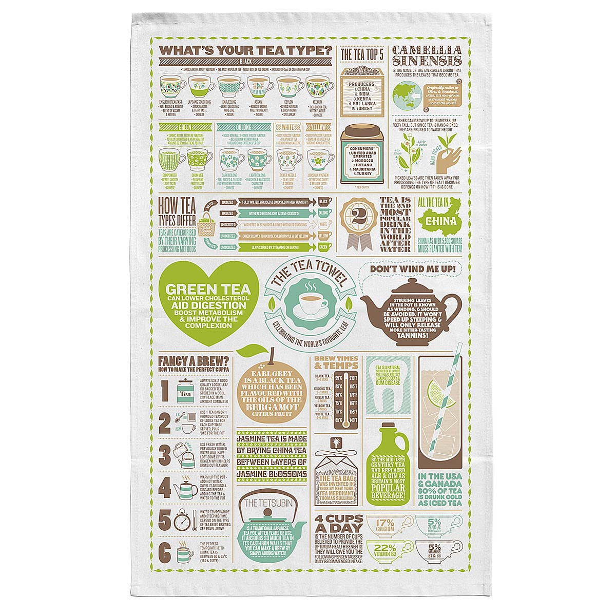 The Tea Towel Food Tea Expert Uncommongoods