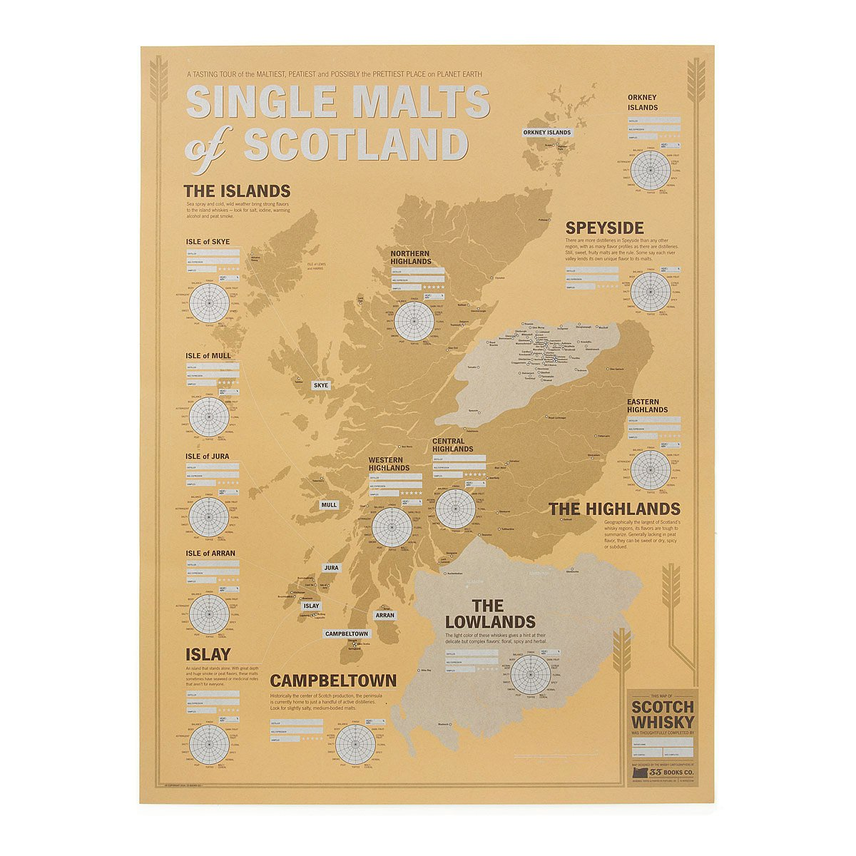 Single Malts of Scotland Tasting Map  Scotch tasting interactive