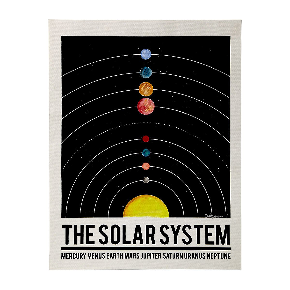 Hand Painted Solar System Poster | space, astronomy, artwork ...