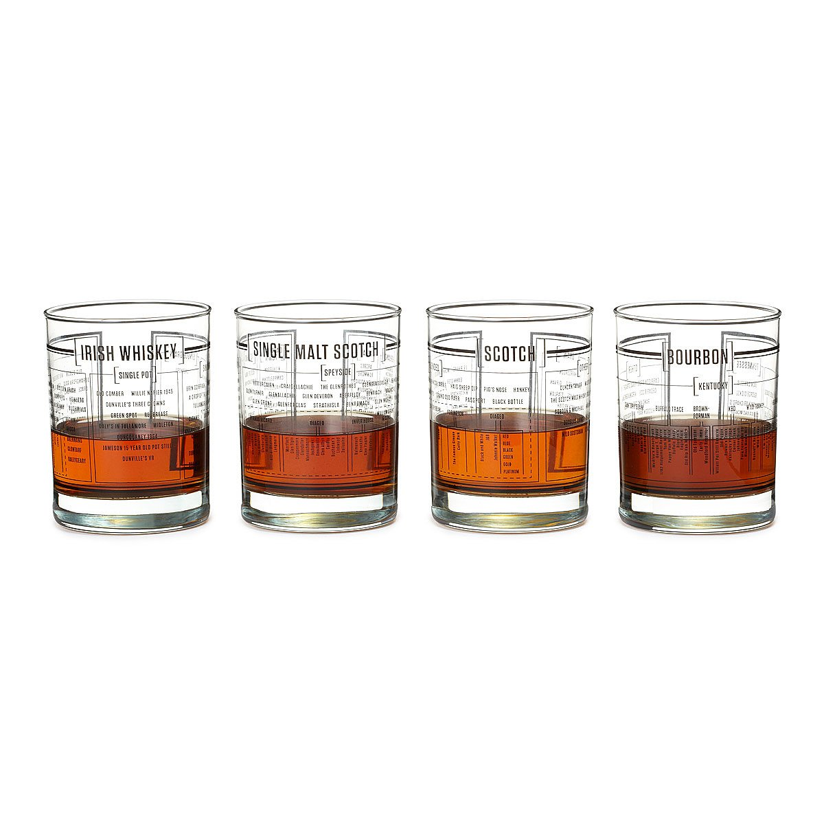 Whiskey Taxonomy Glass Set | gifts for whiskey lovers, whisky ...