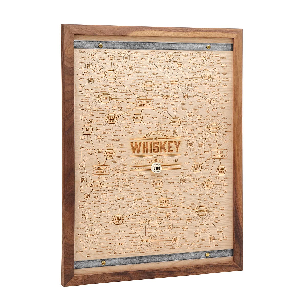 the many varieties of whiskey wood engraving