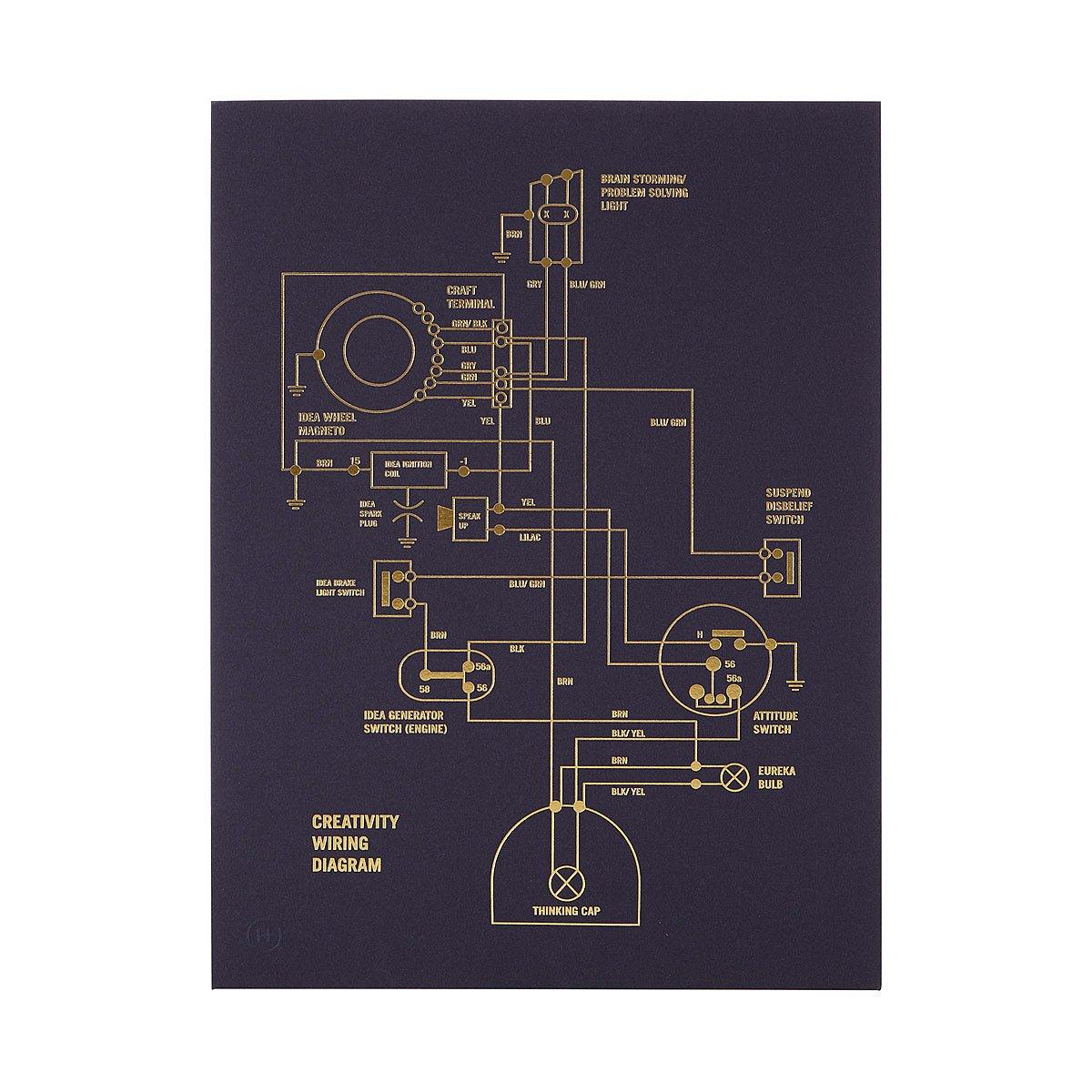 creativity wiring diagram wiring diagram schematic name rh 8 13 1 systembeimroulette de