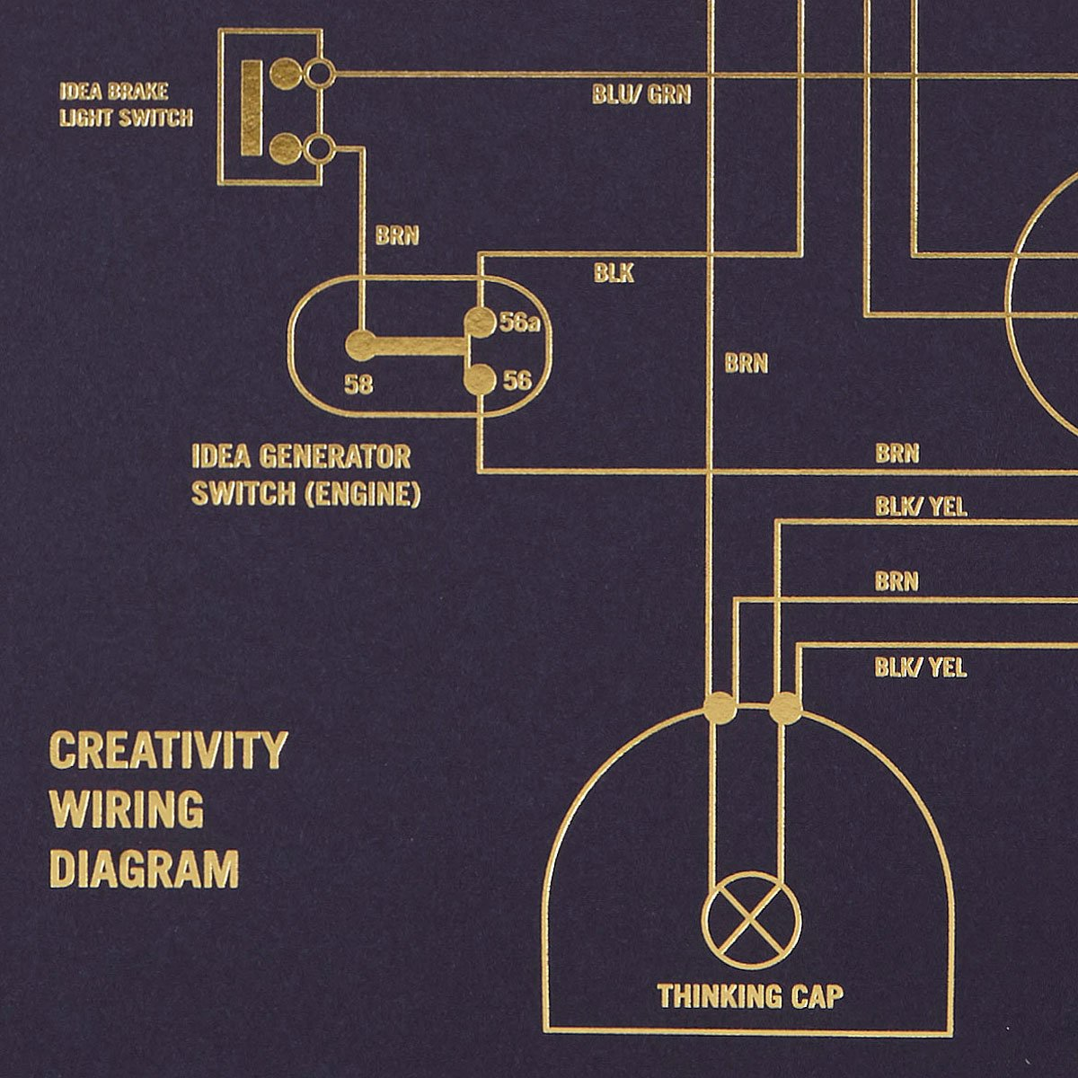 Creative Wiring Print | wiring diagrams | UncommonGoods