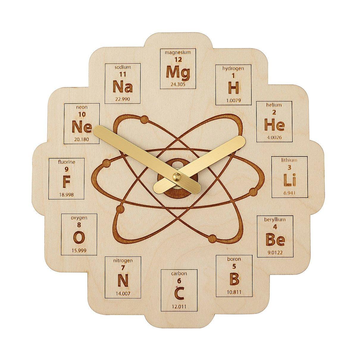 Periodic table clock science clock uncommongoods periodic table clock 1 thumbnail gamestrikefo Gallery