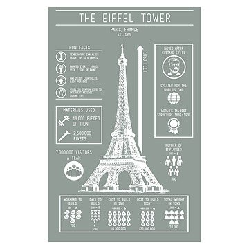 Eiffel Tower Infographic Screenprint