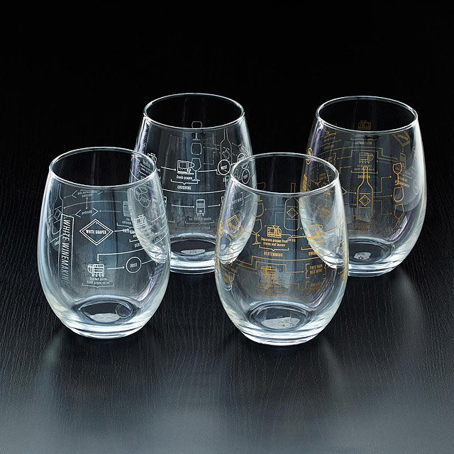 winemaking process glass set of 4 gift for wine lovers stemless
