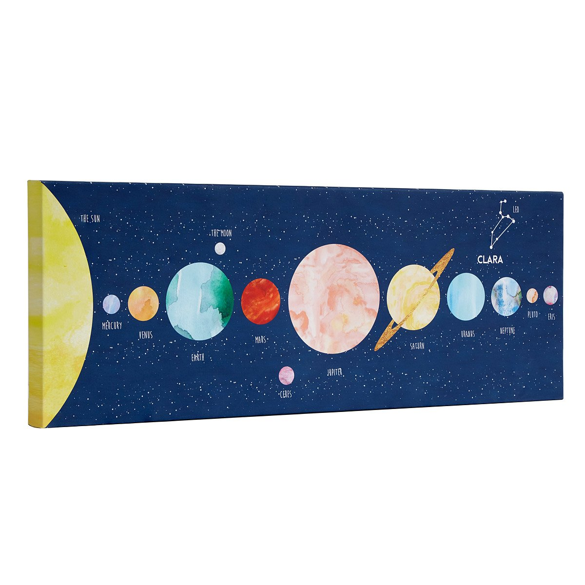 Personalized Solar System Wall Art 2 Thumbnail