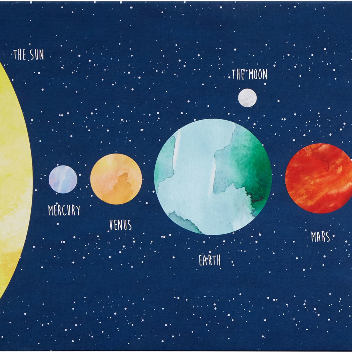 Personalized Solar System Wall Art | map of solar system, learn ...