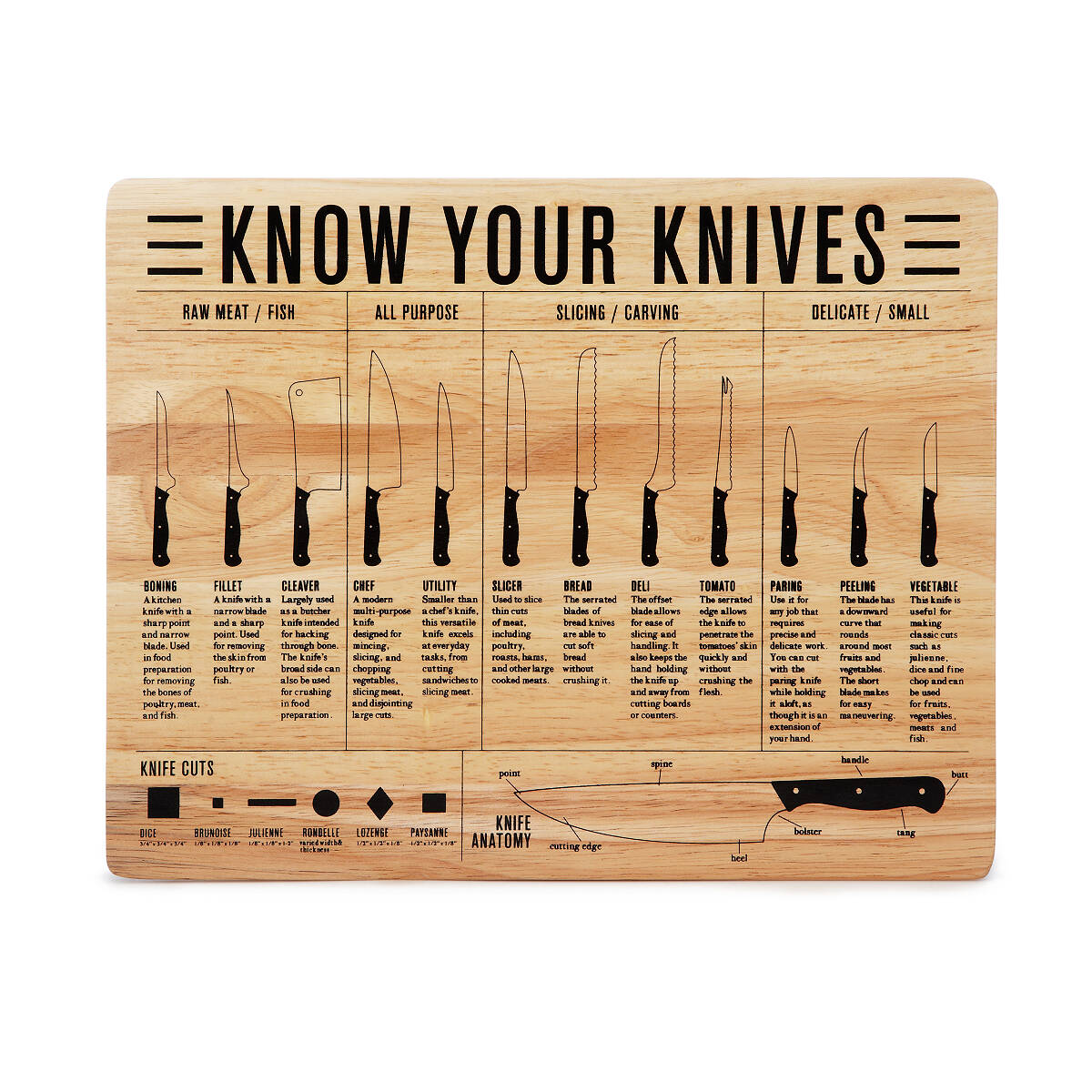 know your knives cutting board kitchen knife cutting kitchen knife cutting edge good food amp wine show